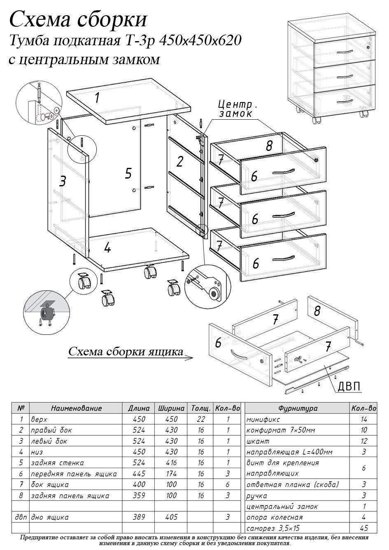 схема фурнитуры для мебели
