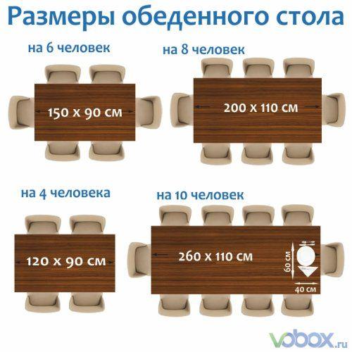 стандартные размеры обеденного стола